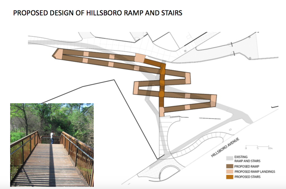 A birdseye view of the design for the new stairs and ramp.